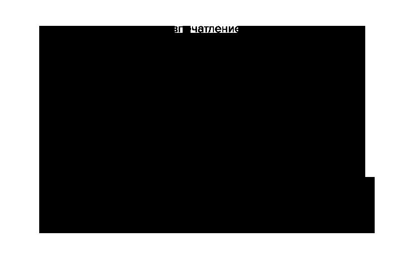 treug-vzr